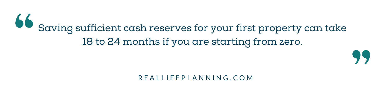 Saving sufficient cash reserves for your first property can take 18-24 months if you are starting from zero.