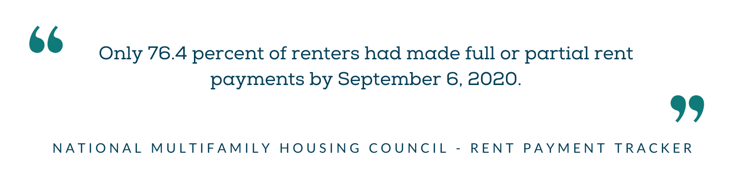 Only 76% of renters had made full or partial rent payments by 9/6/20 per the National Multifamily Housing Council Rent Payment Tracker