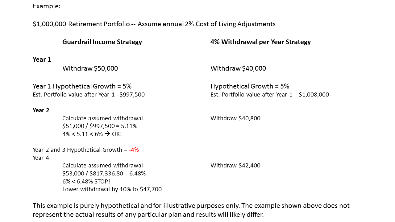 A Strategy to Help Increase Your Retirement Income Thumbnail