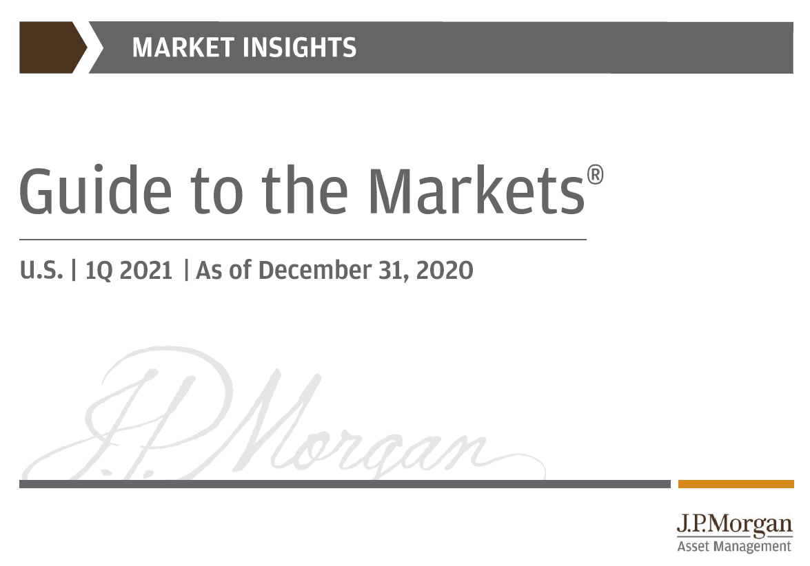 JP Morgan: Guide to the Markets®  Thumbnail