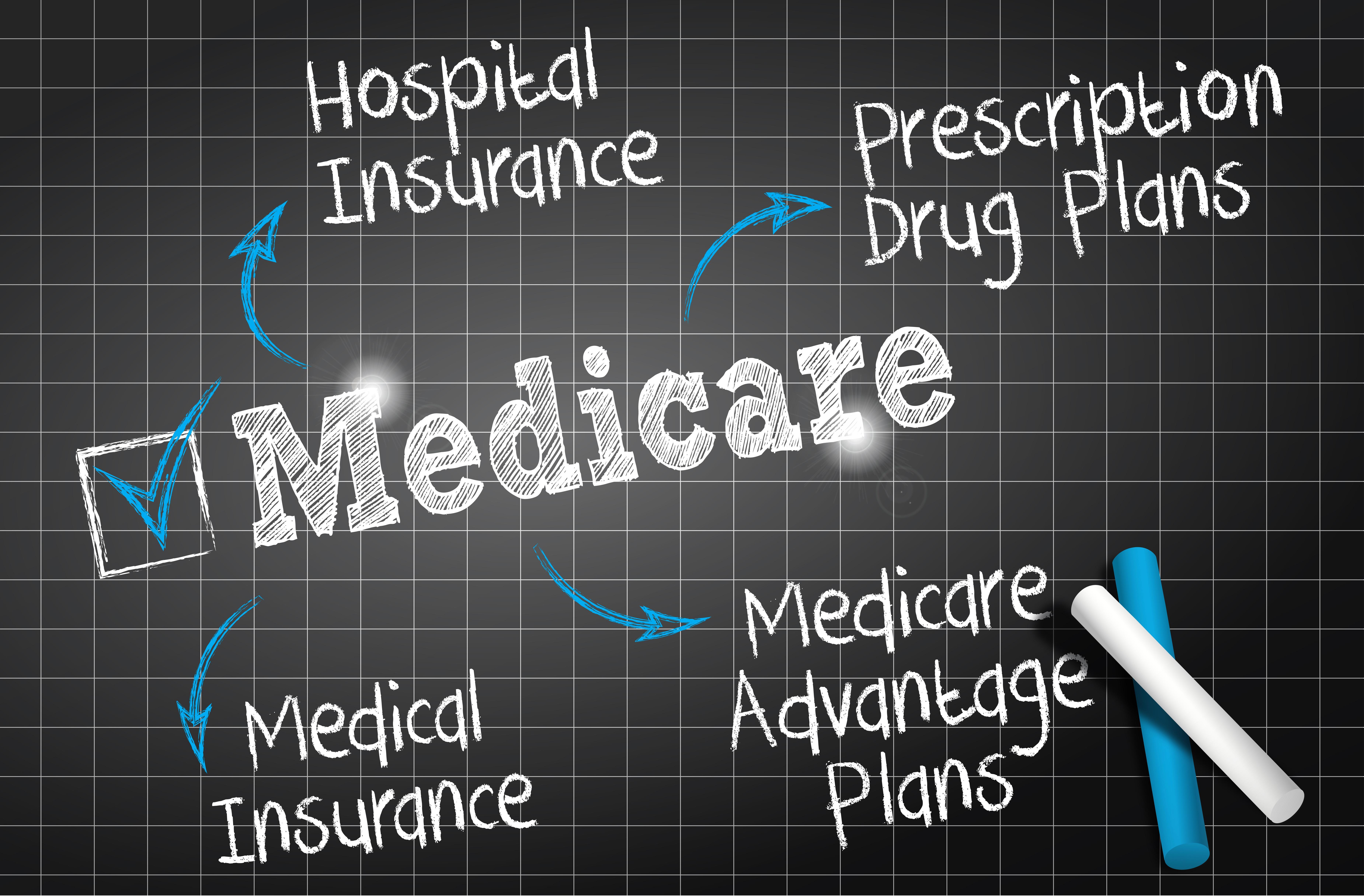 Medicare 101 Thumbnail