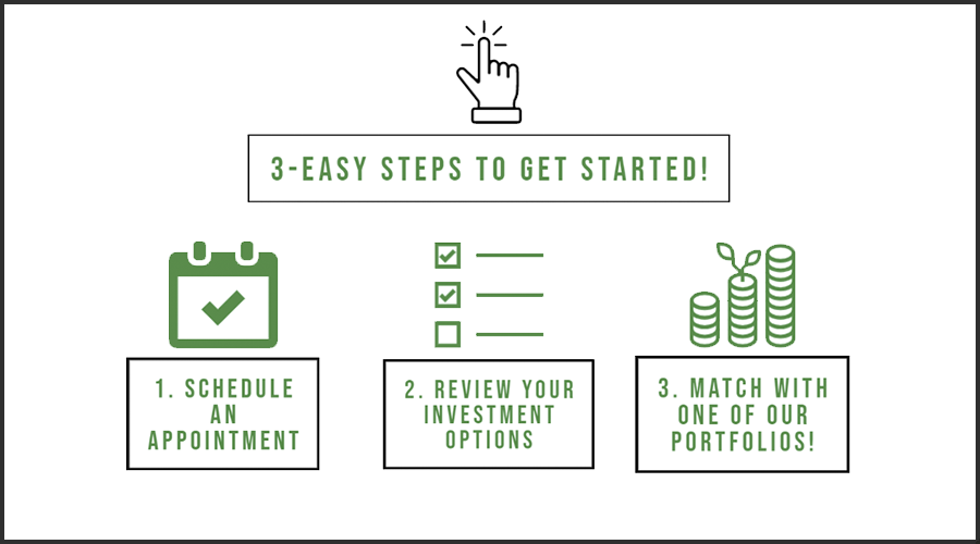 3 Easy Steps to Get started! 1. Schedule an Appointment, 2. Review your investment options. 3. Match with one of our portfolios