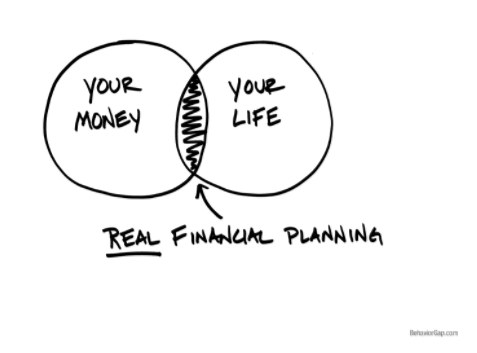Real Financial Planning Portland, OR Clarity Capital Management