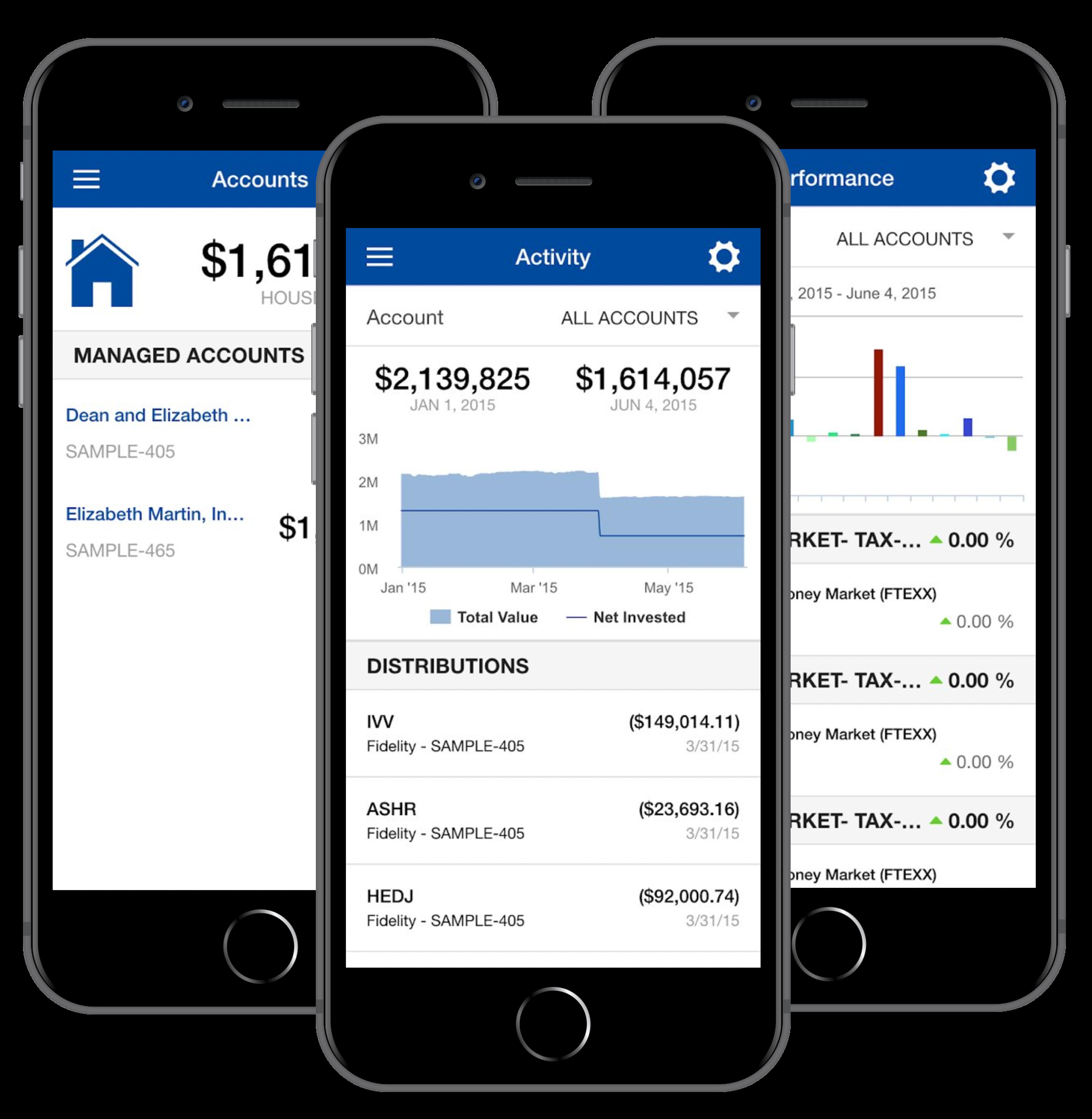 J2 Capital Management App Troy, MI J2 Capital Management