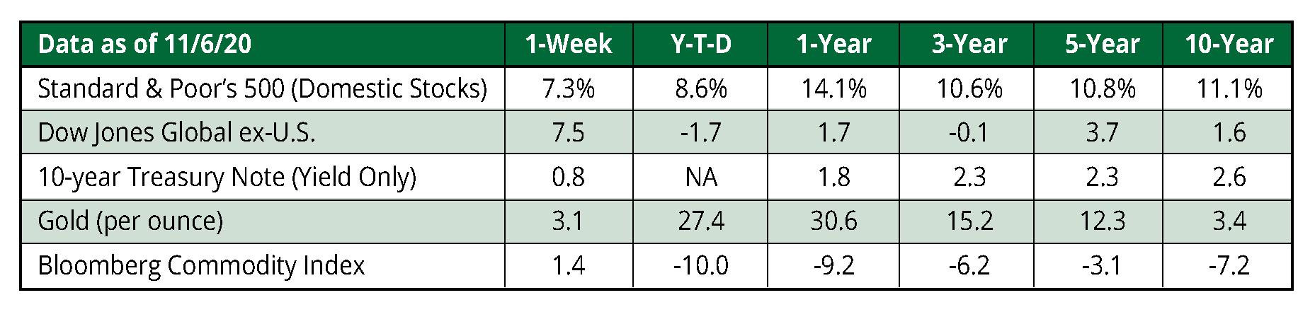 KWB Wealth | Redlands, CA: 7/27 WMC chart