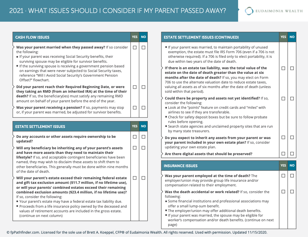 issues to consider parent passed away