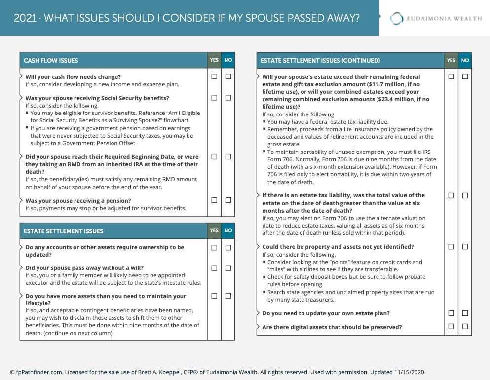 what issues to consider spouse passed away