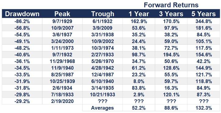 stock-market-investing-returns
