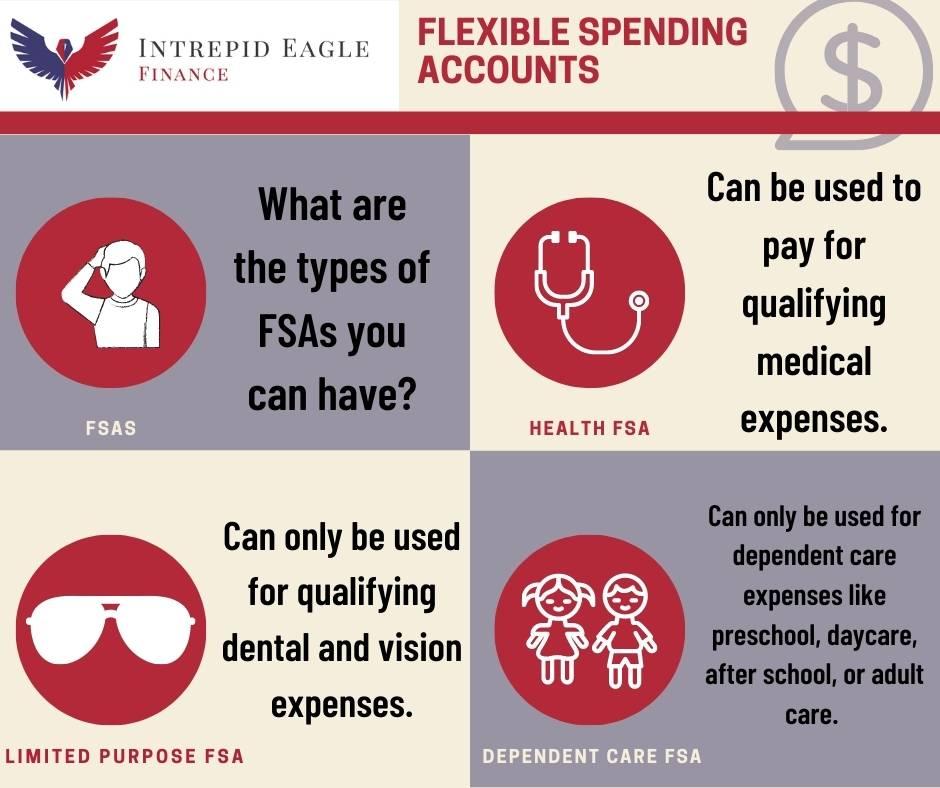 Types of Flexible Spending Accounts