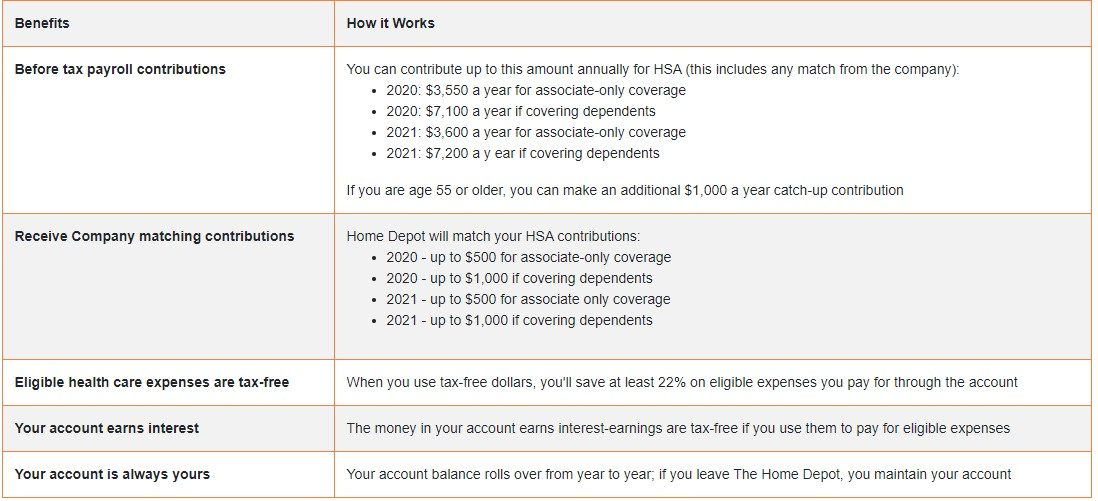 HSA matching example contribution