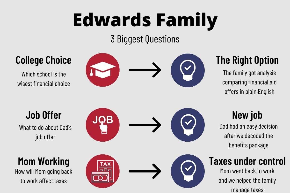 Christian Financial Advisor College Planning