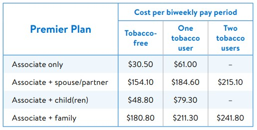 Health Insurance Tiers Example