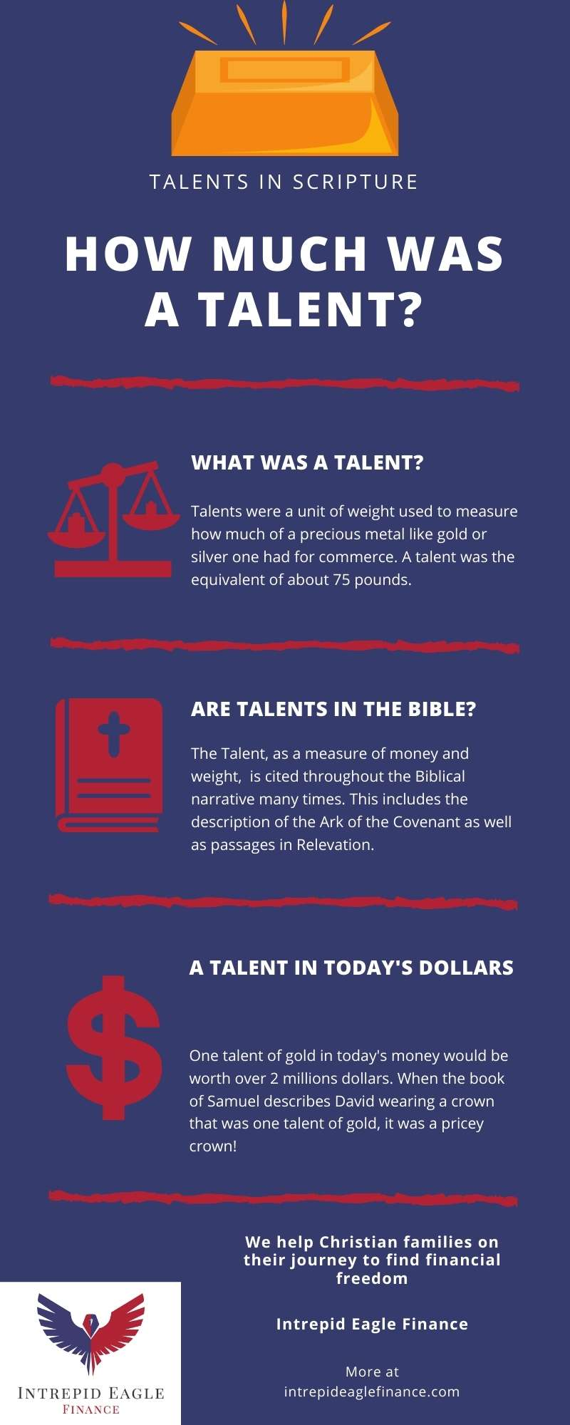 Infographic Talents in the Bible