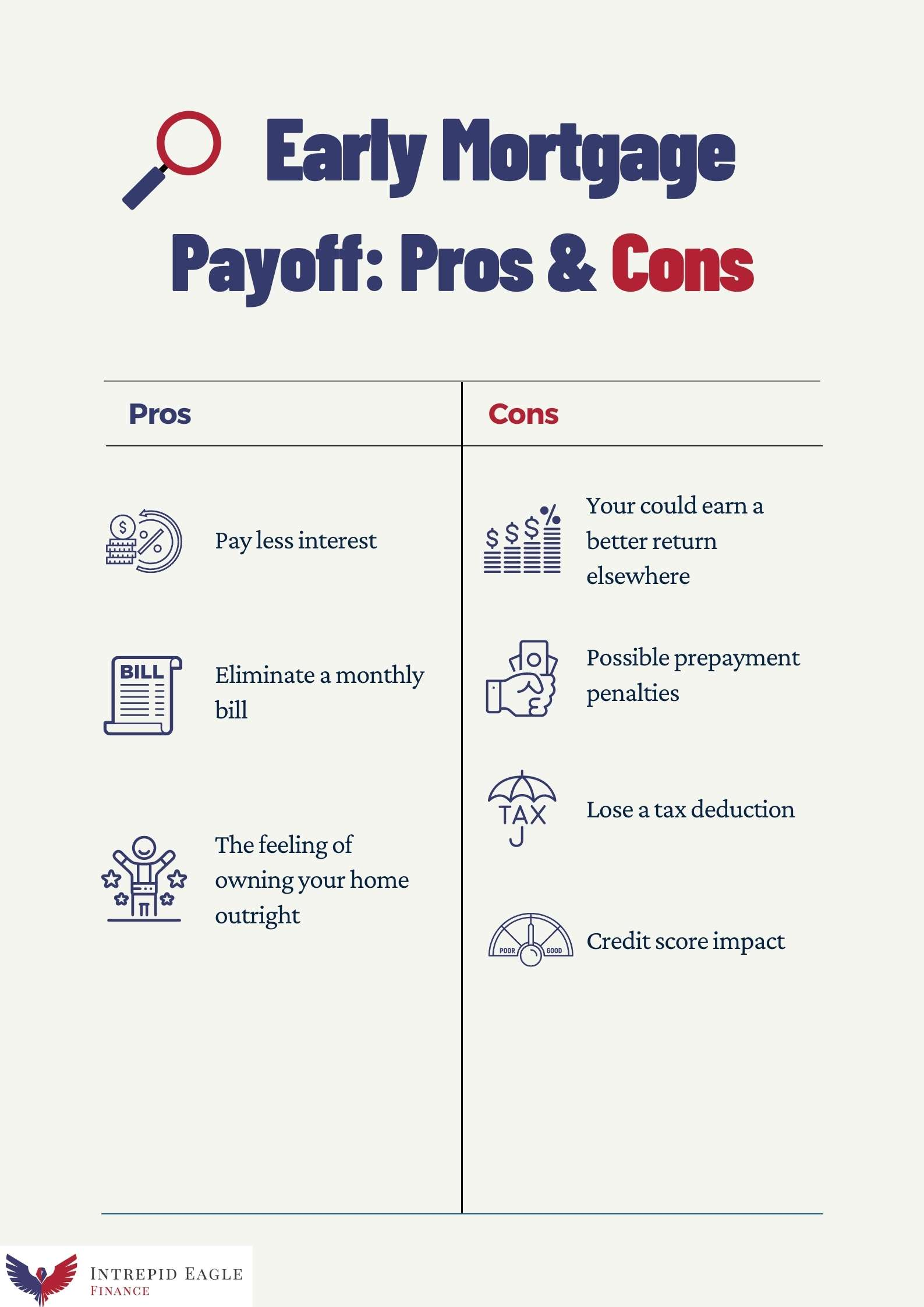 Pros and Cons of Early Mortgage Payoff