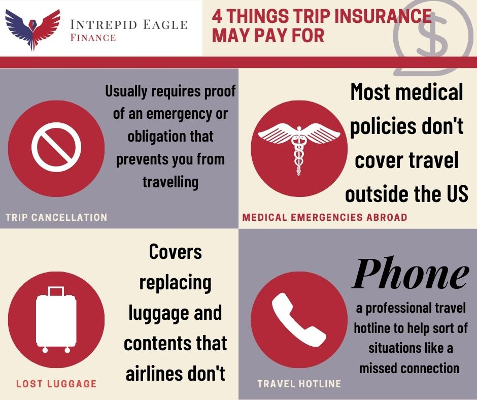 What does trip insurance cover?