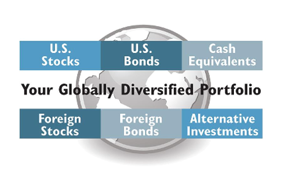 Your Globally Diversified Portfolio Cincinnati, OH Ohana Wealth & Life Planning