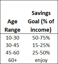 savings rates.png