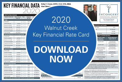 Walnut Creek Key Financial Rate Card Download 2020, complimentary resources