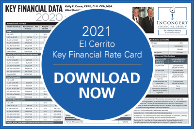 El Cerrito Key Financial Rate Card Download 2021, complimentary resources