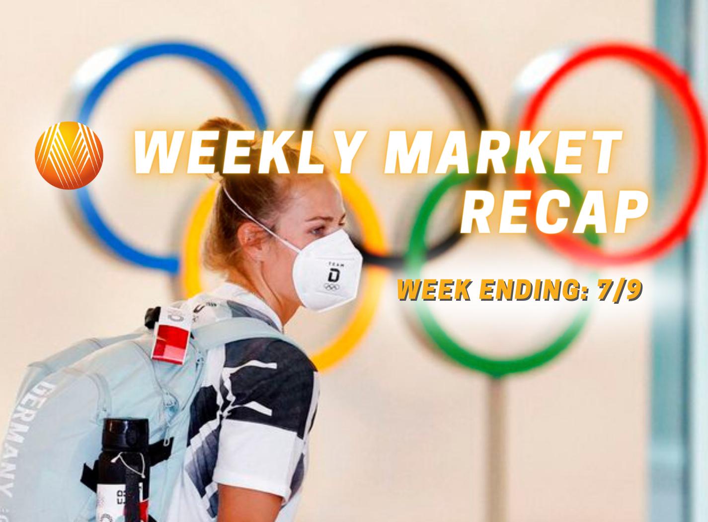Markets Set New Highs After Volatile Ending; Earnings Season Begins Thumbnail