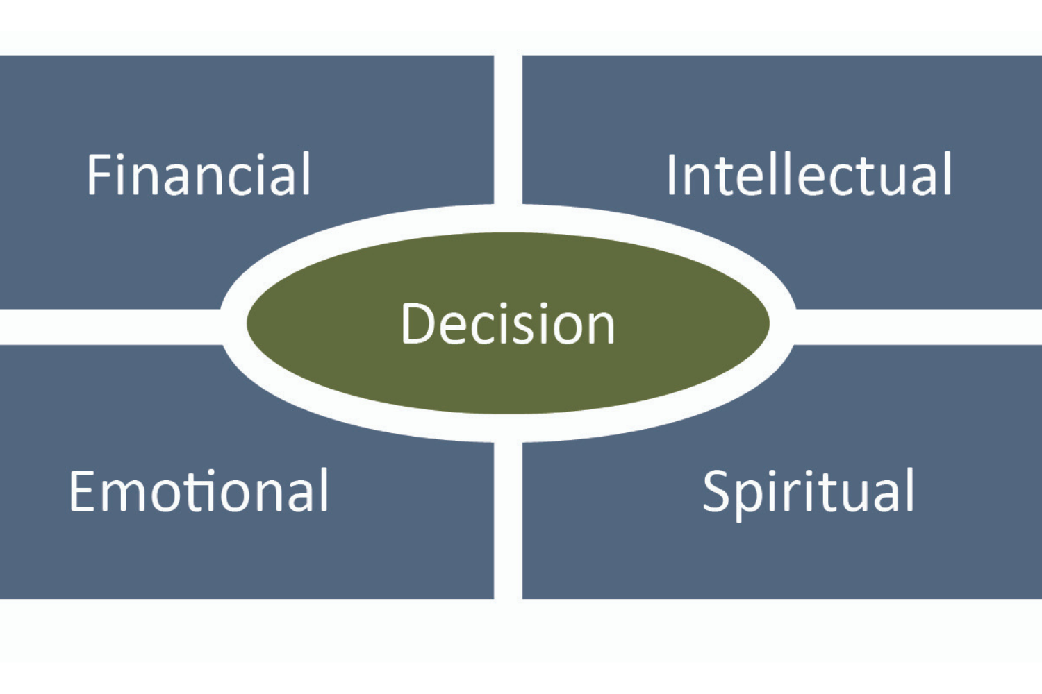 What's Really Driving Your Financial Decisions? Thumbnail