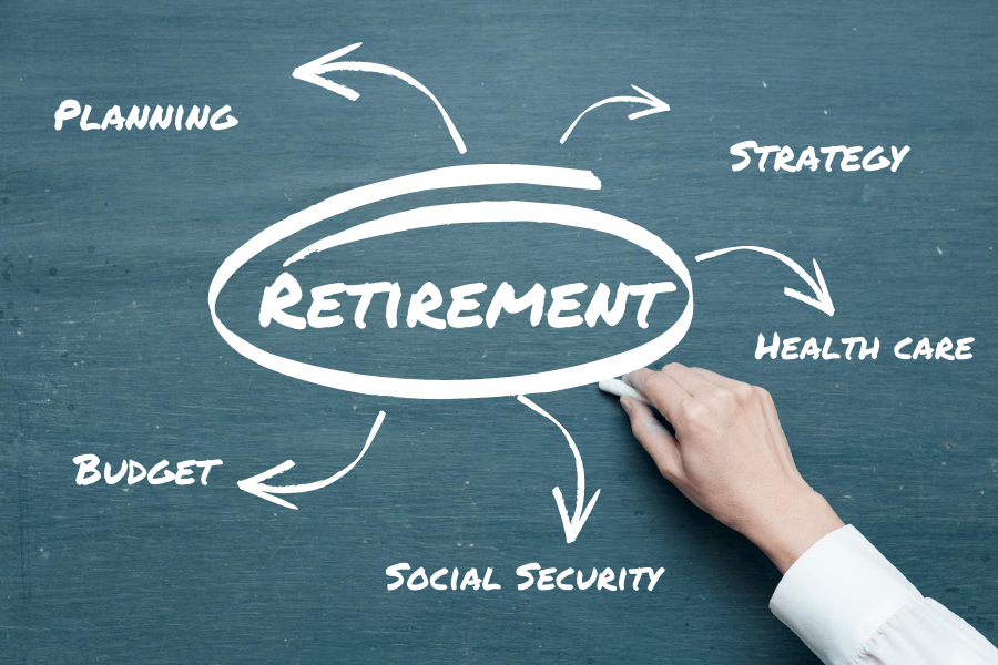 Learn more about how you can best secure  your money during your retirement.