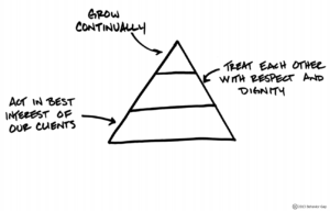 Choosing a Trusted Advisor Thumbnail