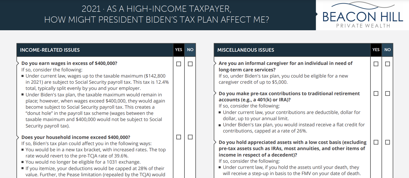 As A High-Income Taxpayer, How Might President Biden's Tax Plan Affect Me? Thumbnail