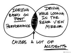 Does Past Performance Matter? Thumbnail