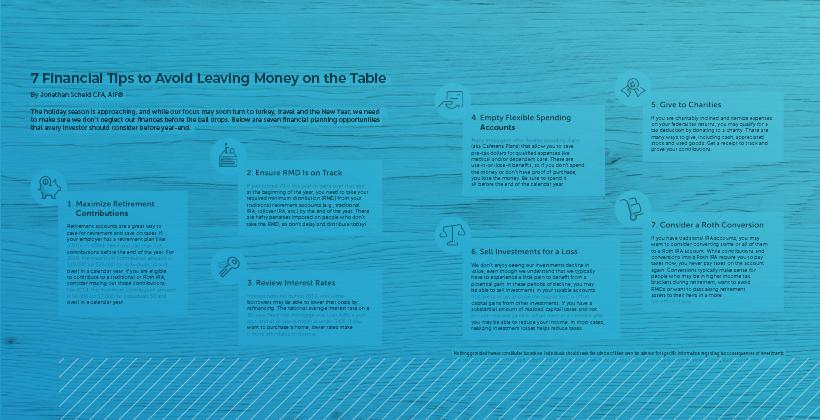 7 Financial Tips to Avoid Leaving Money on the Table Thumbnail