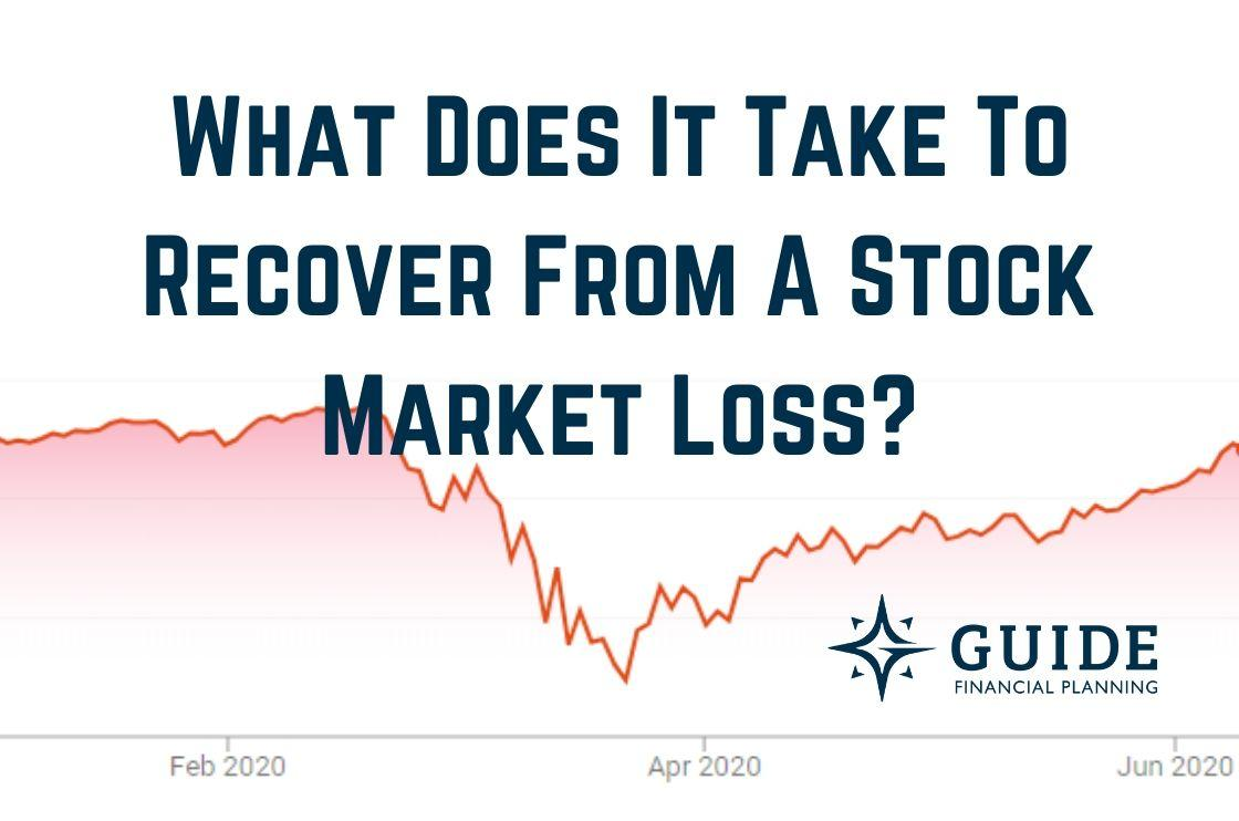 What Does It Take To Recover From A Stock Market Loss? Thumbnail