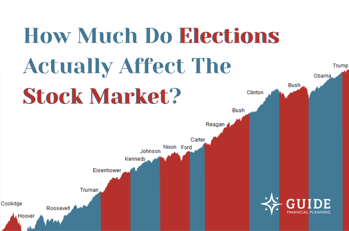 How Much Do Elections Actually Affect The Stock Market? Thumbnail