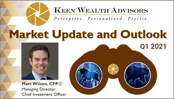 Market Update Q1 2021 Thumbnail