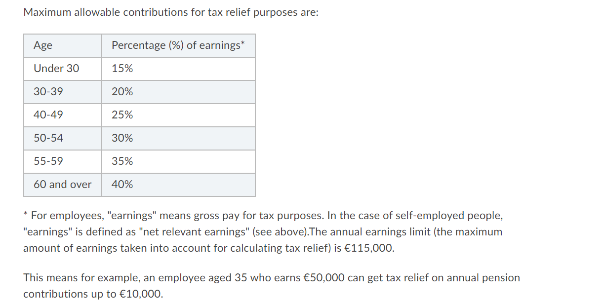 An anomaly in the pension rules favouring very small contributions to PRSAs Thumbnail