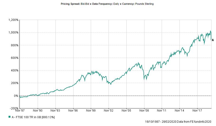 Pricing Spread graph