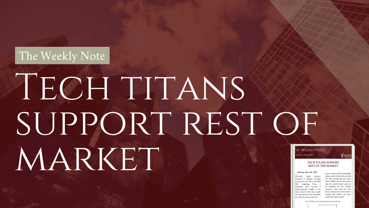 Weekly Note: Tech Titans Support Rest of the Market Thumbnail