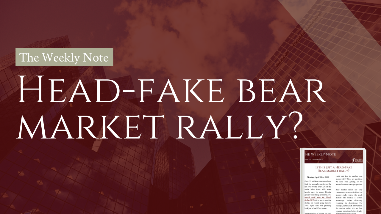 The Weekly Note - Is This Just a Head-Fake Bear Market Rally? Thumbnail