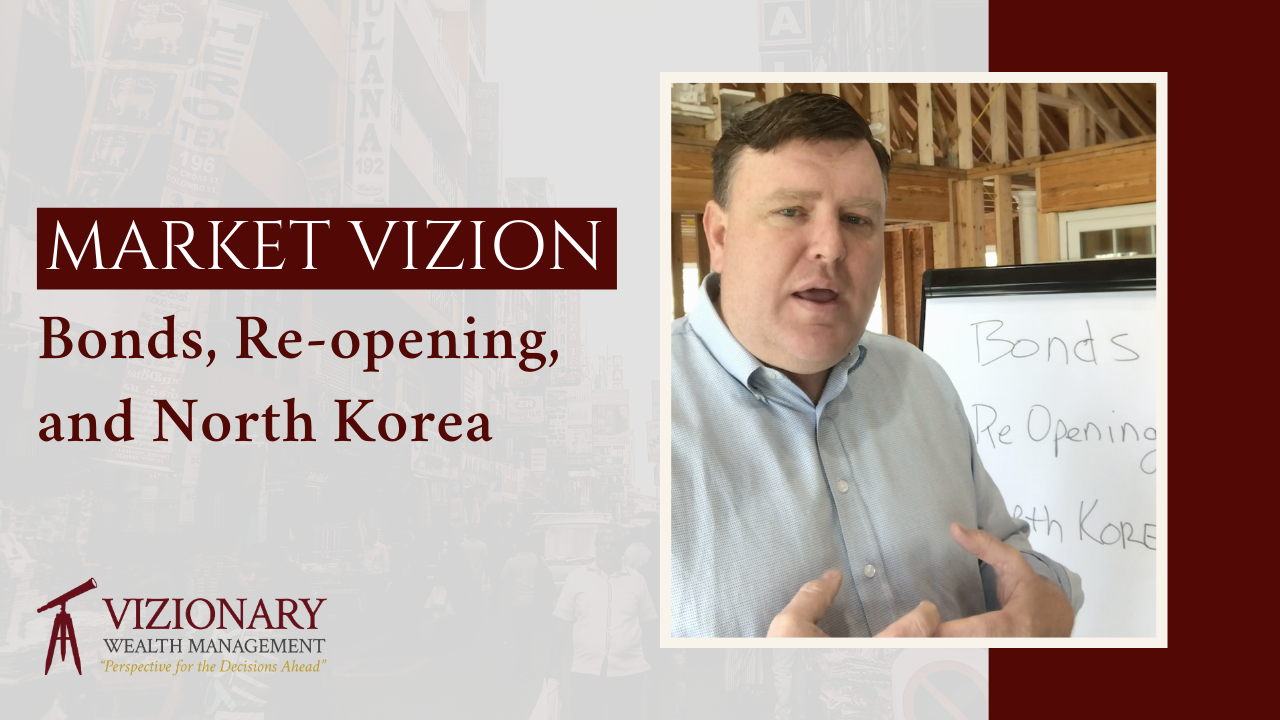 Market Vizion: Bonds, Re-opening, and North Korea Thumbnail