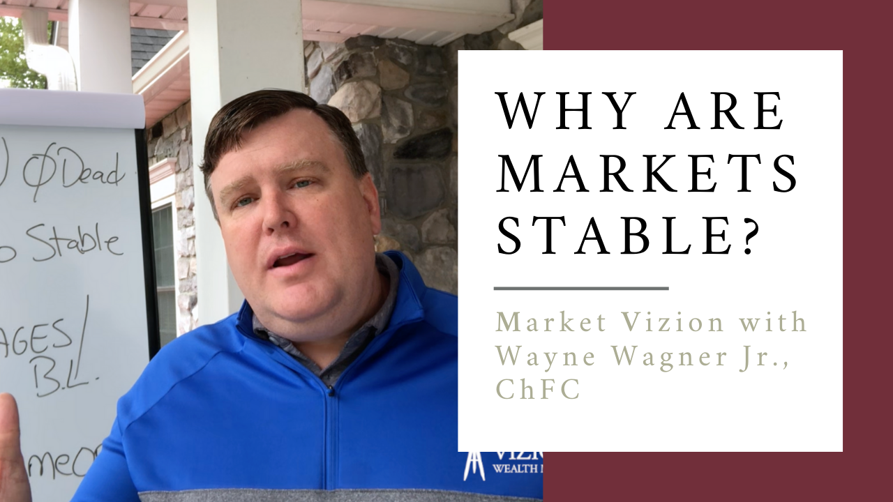 Market Vizion: Stable Markets in Unstable Times? Thumbnail