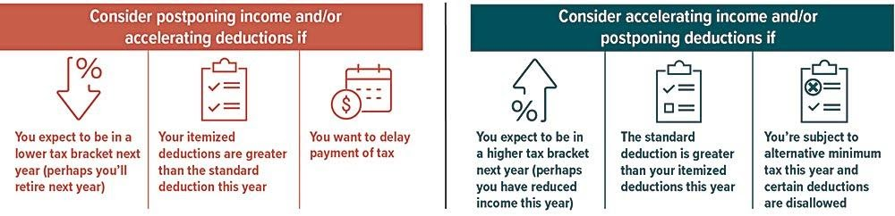 Year-end tax tips.