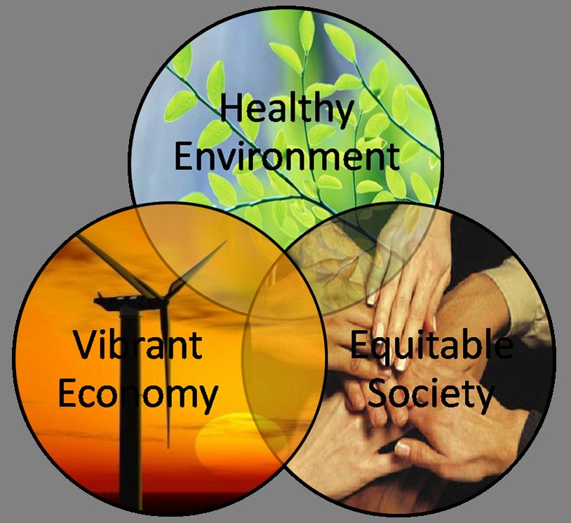 Is ESG worth it? Thumbnail