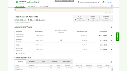 Financial Plan Portland, OR Cascadia Wealth Management