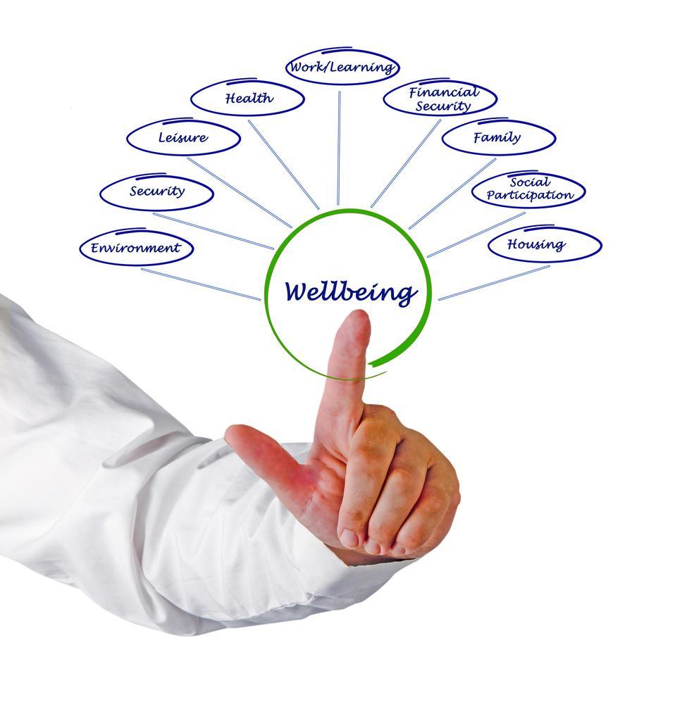 8 Steps to Financial Wellness Thumbnail