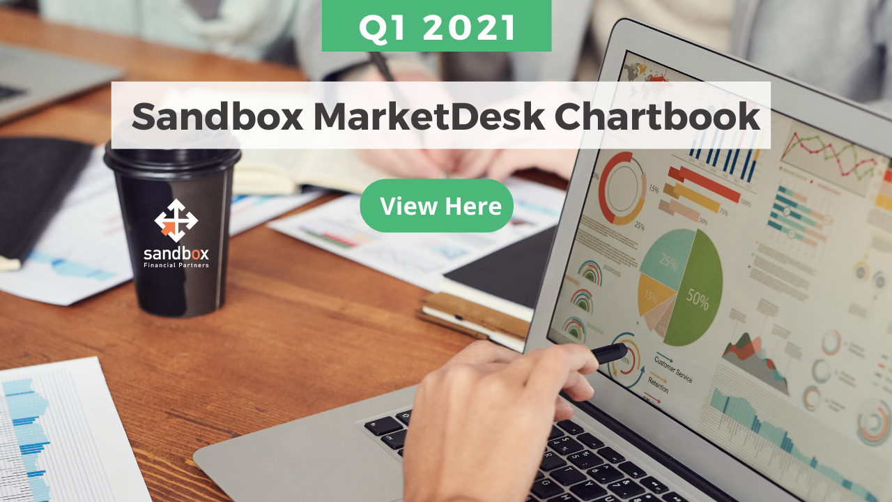 Sandbox Financial - MarketDesk Chartbook - 1Q 2021 Thumbnail