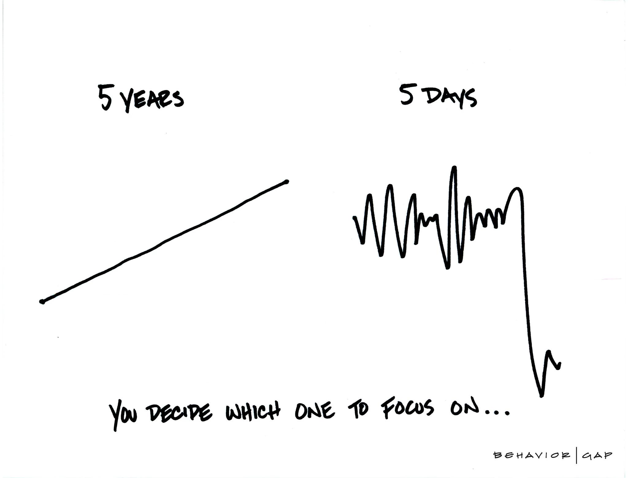 Stock market focus image