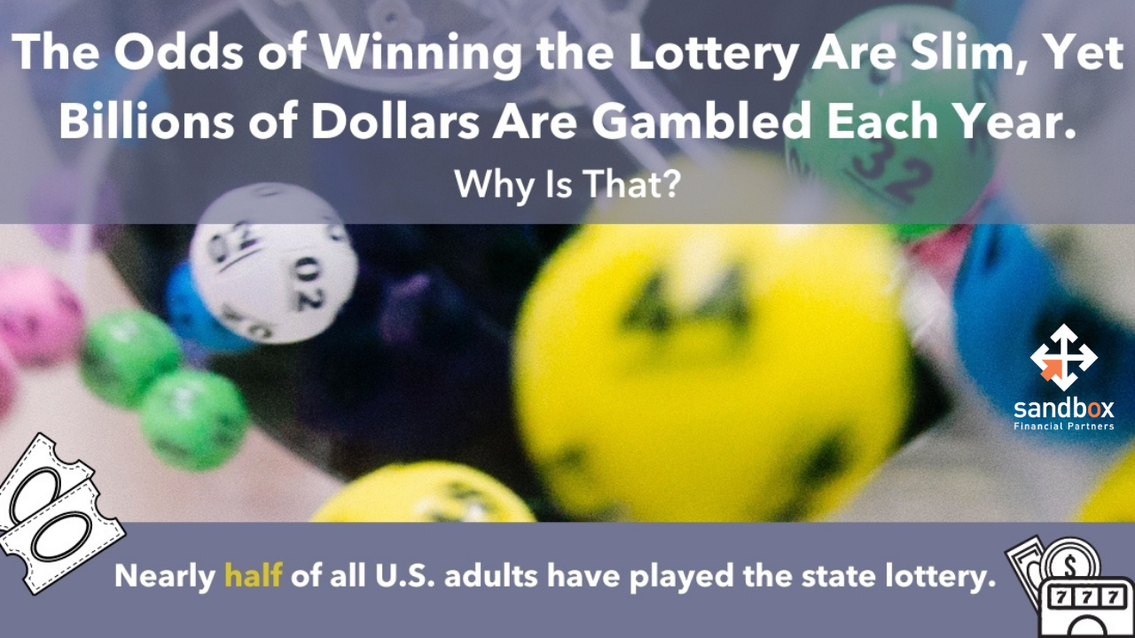 The Odds of Winning the Lottery Are Slim, Yet Billions of Dollars Are Gambled Each Year. Why Is That?  Thumbnail