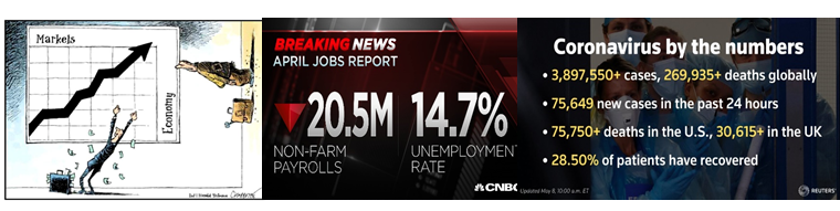 Breaking News April Jobs Report