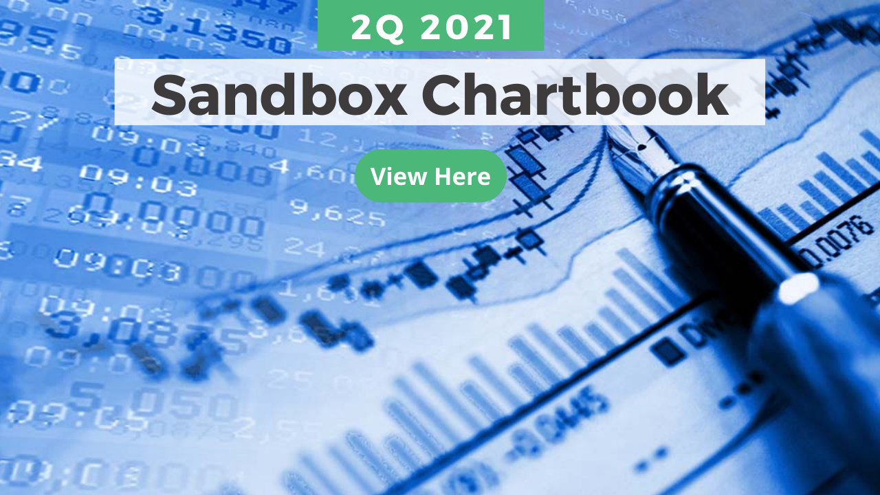 Sandbox Chartbook - 2Q 2021 Thumbnail