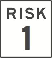 Portfolio Risk Analysis Middleton, MA Tapparo Capital Management