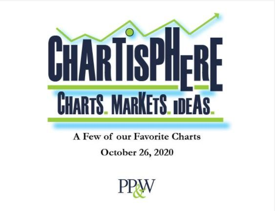 Chartisphere: A Few of our Favorite Charts Thumbnail